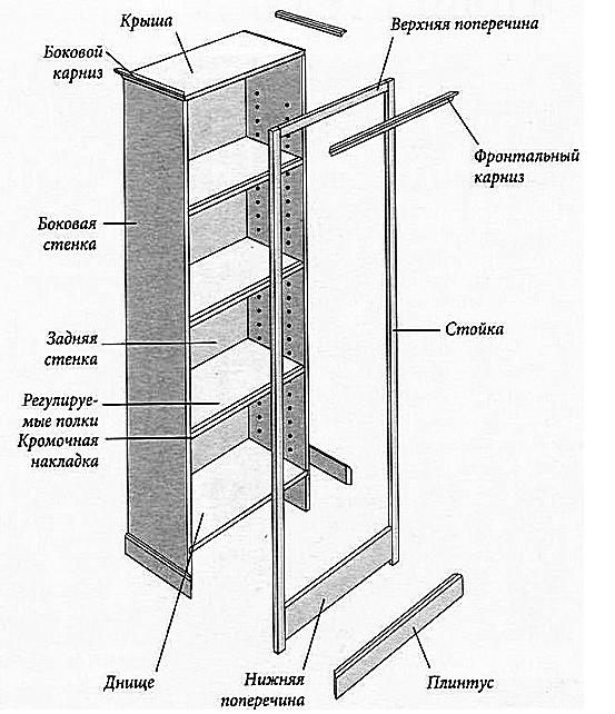 Схема пенала