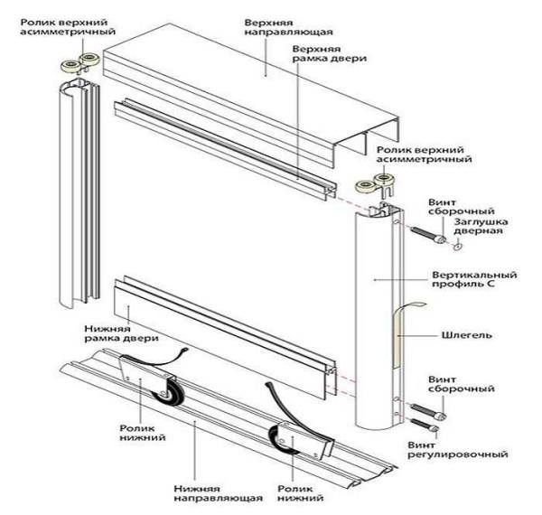 Схема двери купе