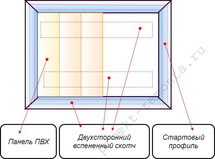 Схема монтажа ПВХ панелей на двусторонний скотч