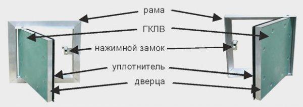 Механизм нажимного замка
