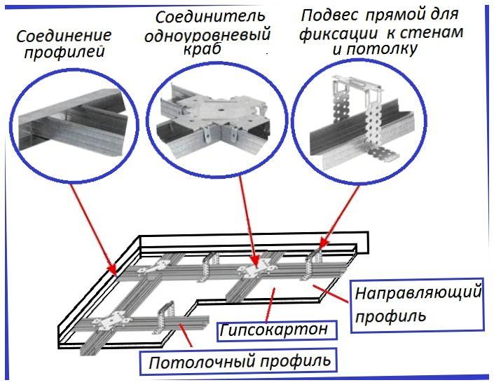 Схема сборки короба под гипсокартон