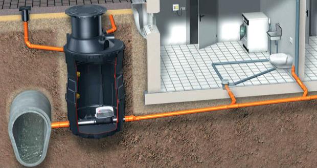 Полупрофессиональная канализационная станция