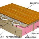 Теплый пол в деревянном доме – обзор систем и 3 варианта обустройства