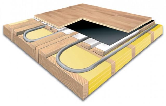 Как обустроить сухой теплый пол в деревянном доме своими руками