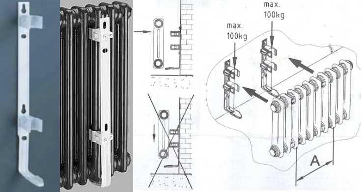 Современные навесы с промежуточной фиксацией радиатора