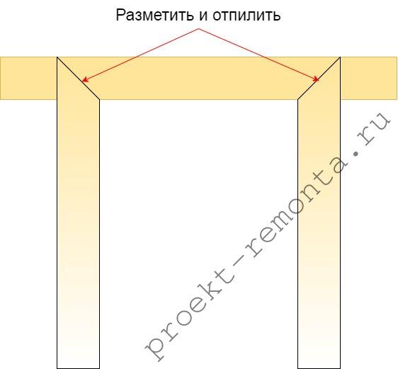 Схема подрезки верхней планки
