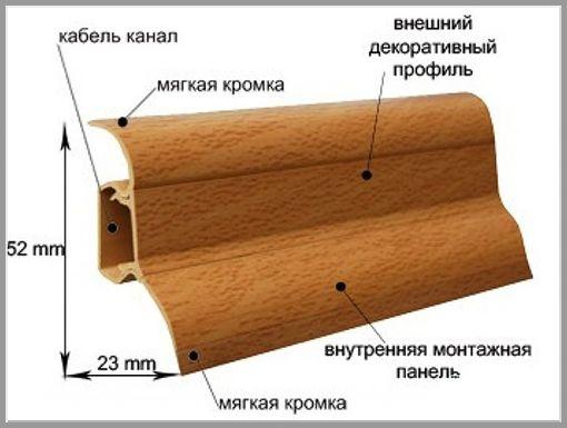 Какой плинтус под ламинат лучше – анализ предложений и 2 способа монтажа
