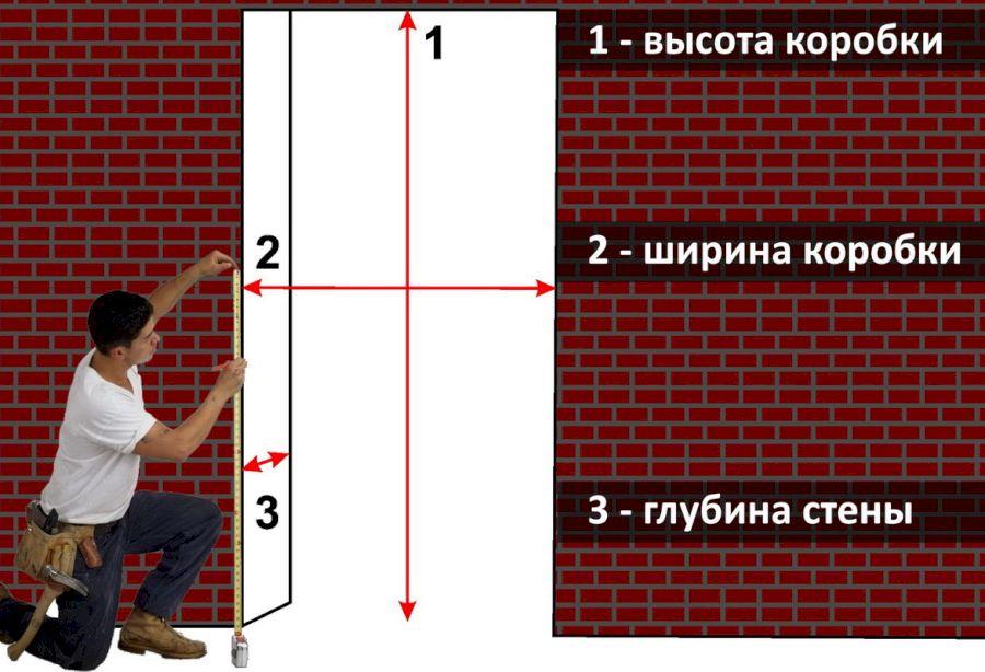 Ширина и высота дверного проема – правильный расчет по ГОСТам и самостоятельно