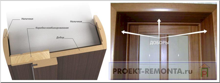 Схема обустройства облицовки с дверным добором