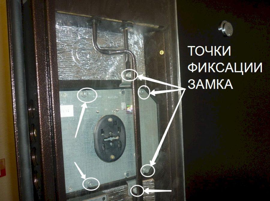 Точки крепления замка внутри