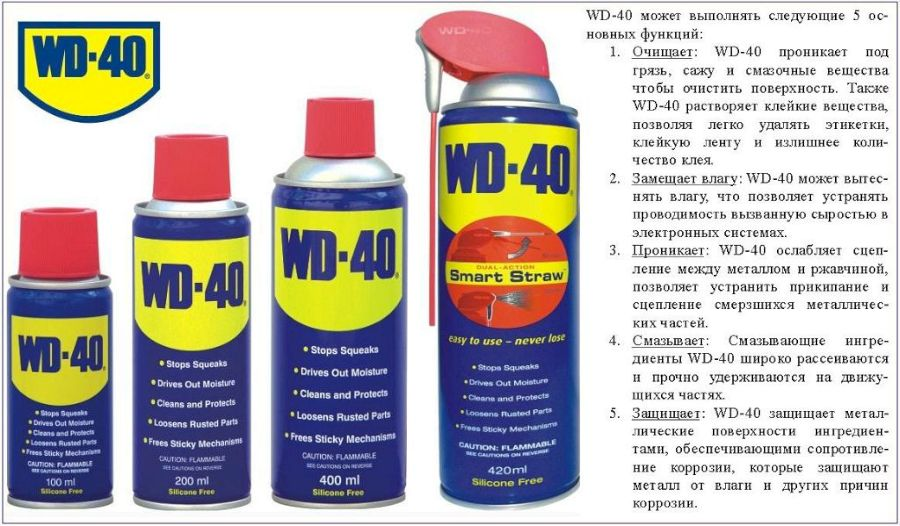 Качественная смазка WD-40