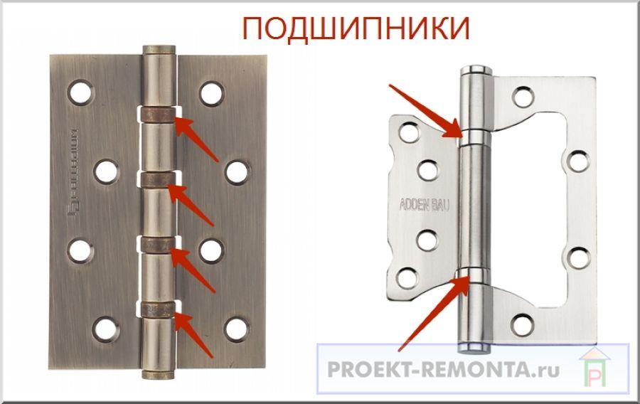 Точки установки подшипников на дверных навесах