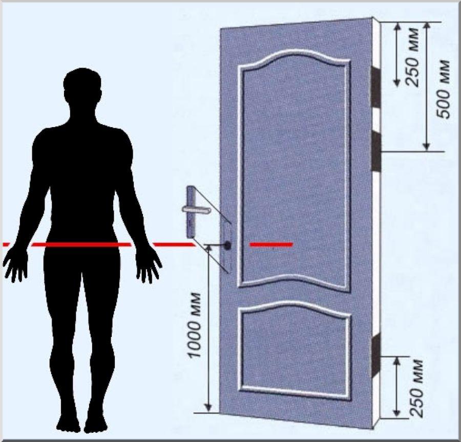 В каком месте крепиться дверная ручка по ГОСТ