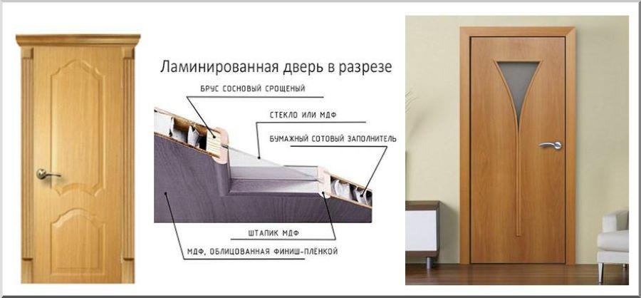 Как устроена каркасная ламинированная дверь