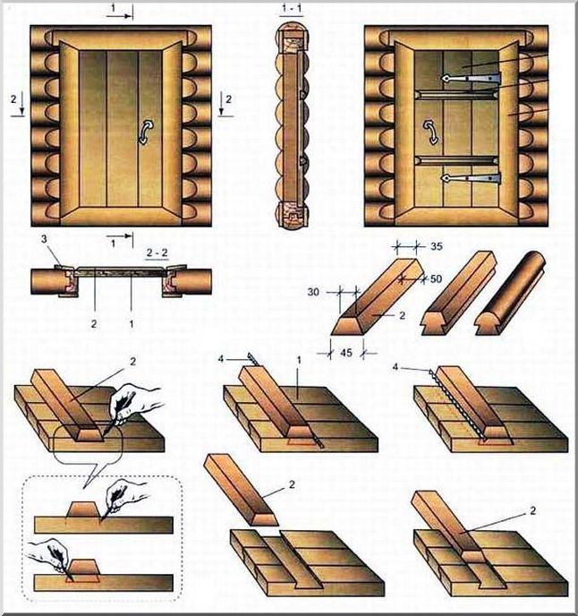 Порядок врезки ребер жесткости в деревянное дверное полотно