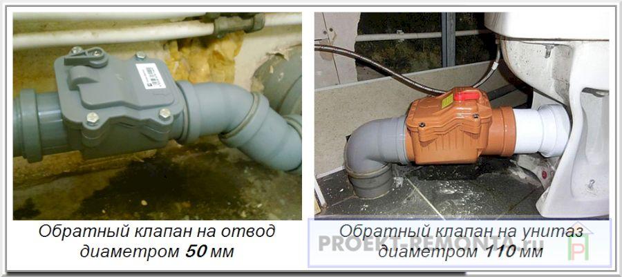 Места установки канализационных затворов в квартире