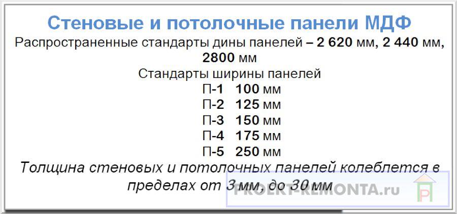 Размеры панелей МДФ