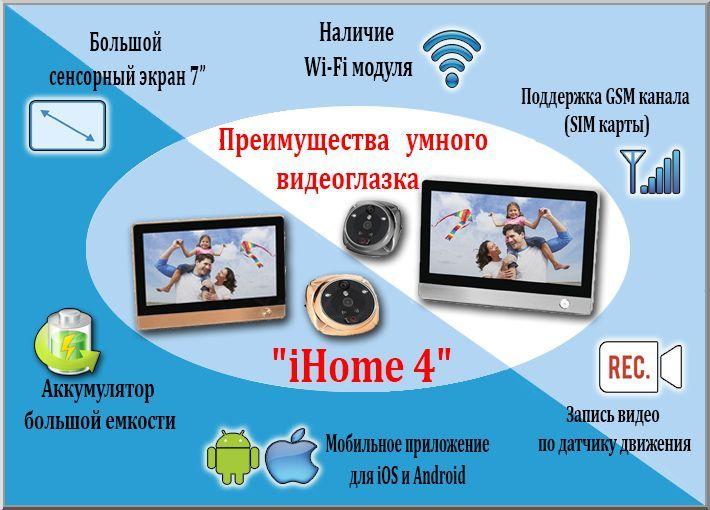 iHome 4