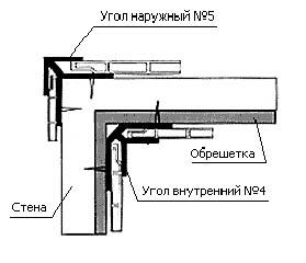 Установка панелей в углу