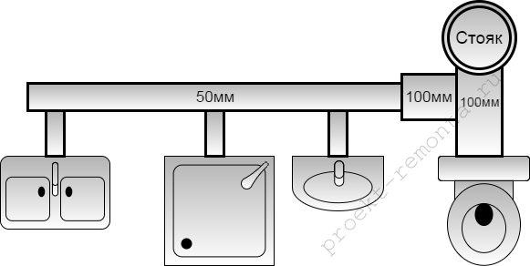 Разводка канализации в квартире - схема