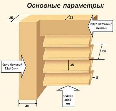 Ориентировочные габариты деревянных жалюзи