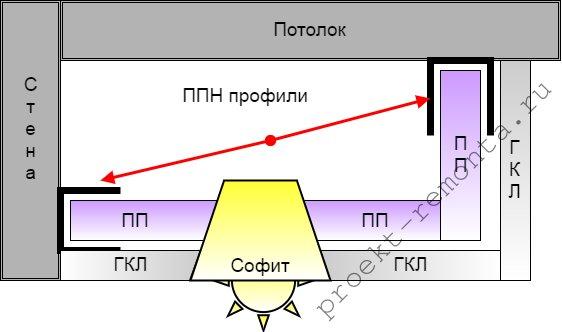 Модель № 1