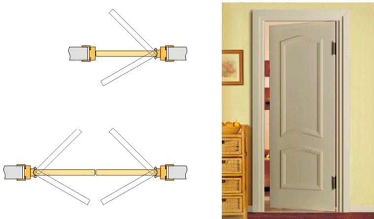 Схема дверей с маятниковыми навесами