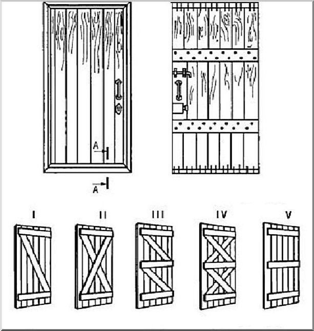 Схемы расположения ребер жесткости на самодельной деревянной двери