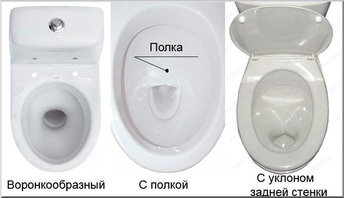 Конфигурация и виды чаш в унитазах