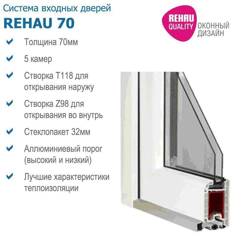 Фирменные двери REHAU