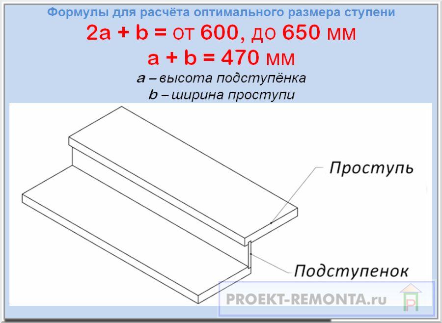 Как рассчитать размер ступени