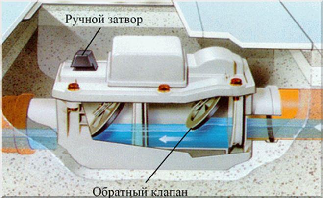 Как работает лепестковый затвор