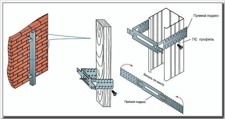 Как крепить обрешетку на подвес